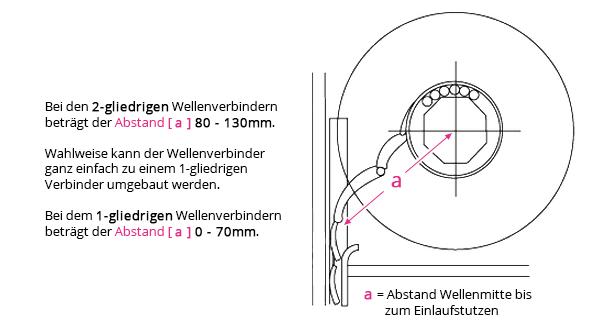 Information Wellenclipverbinder 2204192