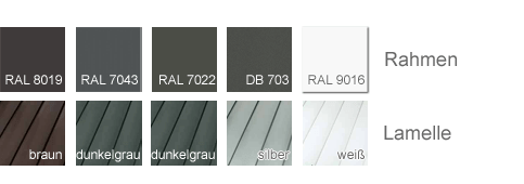 Dachfensterrollläden Rahmenteile