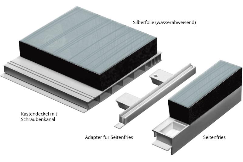 Kastendeckel Bestandteile Grafik