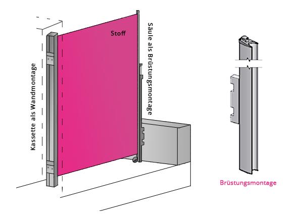 Seitenauszugmarkise SAM Montagevarianten