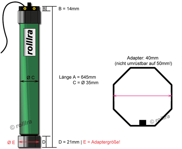 Rohrmotor Mini 40mm 10NM FUNK