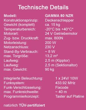 GAMMA 80 N