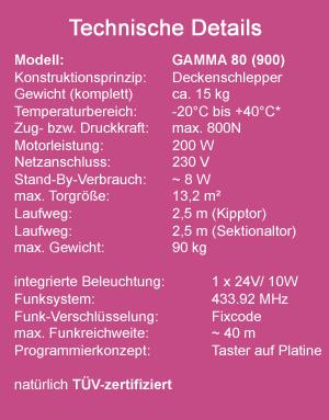 GAMMA 80 ehemals 900 Kette