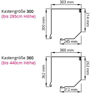 Kasten T77 mit Anrollautomatik