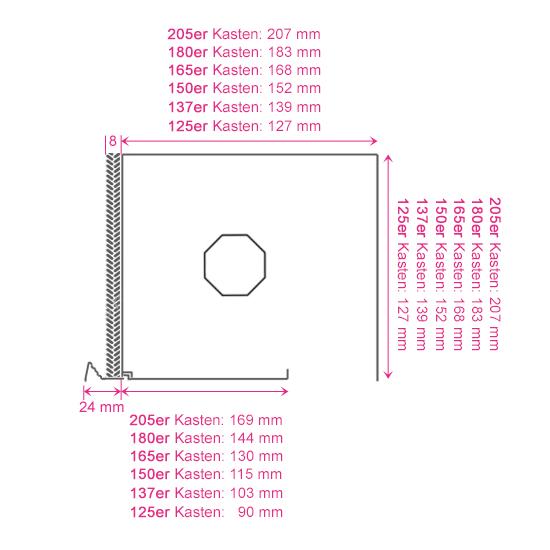 Grafik Kasten verputzt