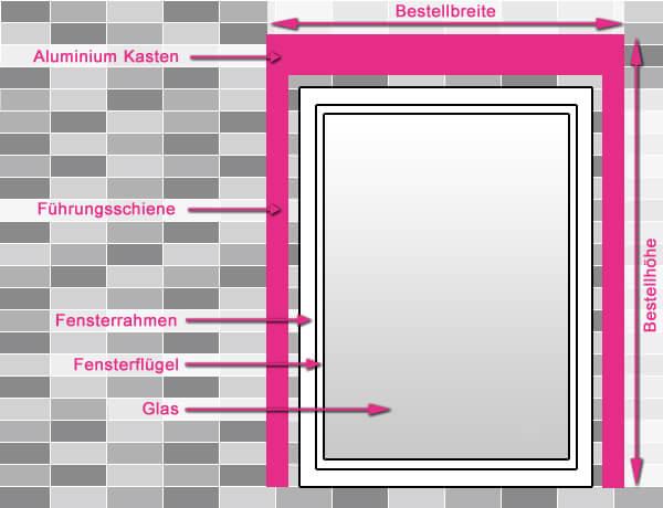 Grafik auf dem Mauerwerk