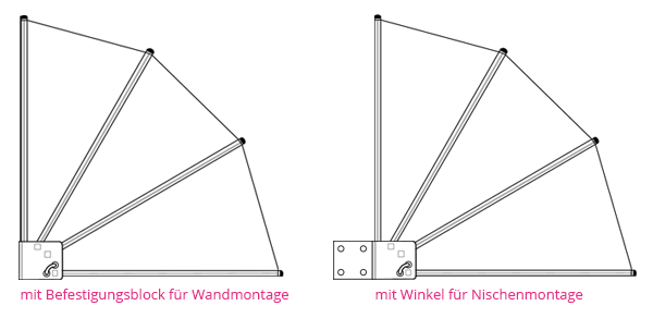 Wandklappschirm WKS
