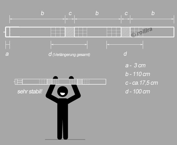 Stahlwellen-Set 3