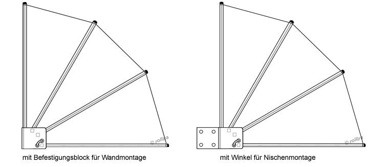 Montagevarianten Wandklappschirm