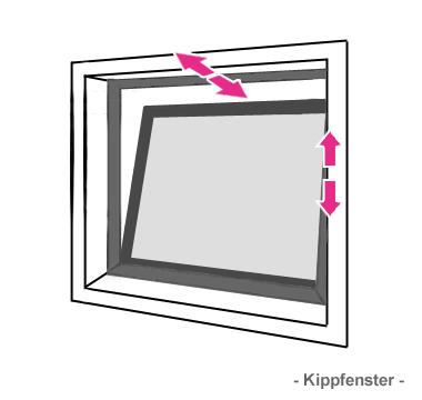 Fensteröffner Kippfenster