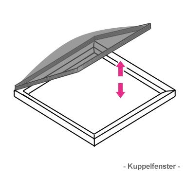 Fensteröffner Kuppelfenster