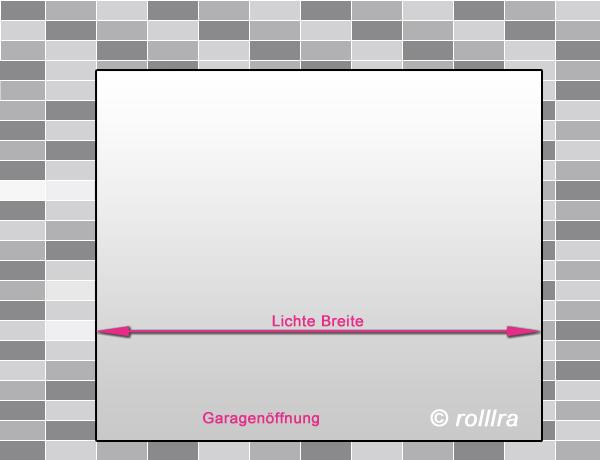 Rolltor-Aufmaß